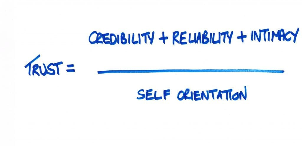 Formula For Trust. Trust = Credibility + Reliability + Intimacy / Self Orientation