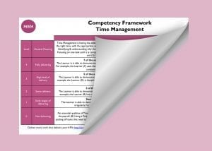 Table on folded paper with title Competency Framework Time Management