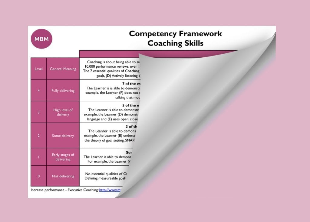 Coaching Skills, coaching techniques, executive coaching