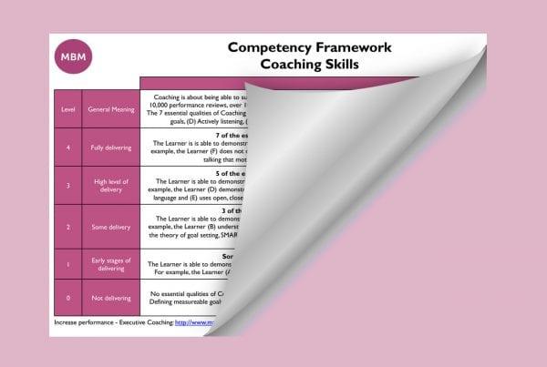 Coaching Skills, coaching techniques, executive coaching