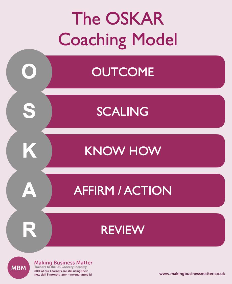 OSKAR acronym for the OSKAR coaching model