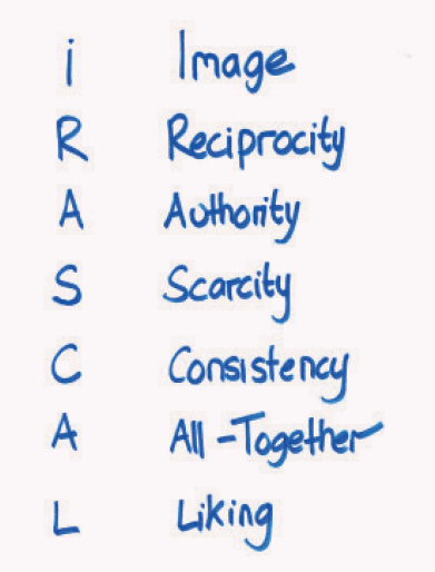 iRASCAL Image, Reciprocity, Authority, Scarcity, Consistency, All-together, Liking