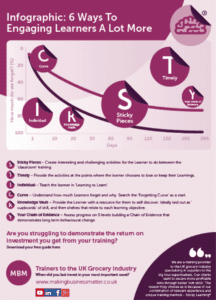MBM infographic titled 6 ways to engaging learners a lot more