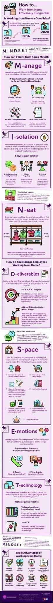 How to work from home efficiently infographic by MBM