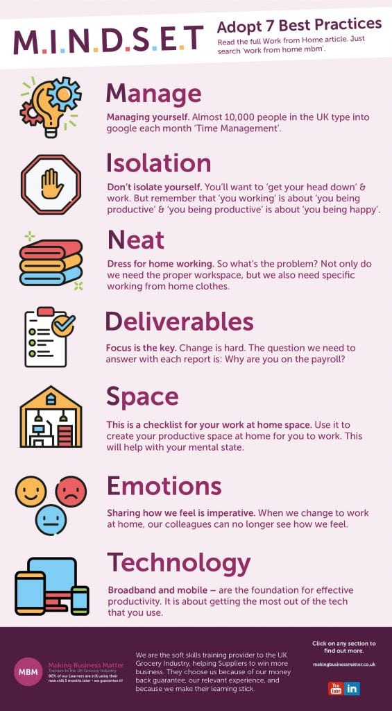 Infographic discussing work from home best practices using the mnemonic MINDSET