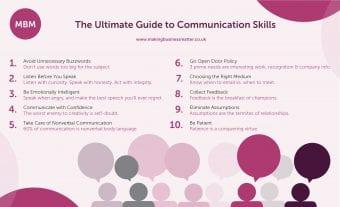 communication skills, effective communication, communication skills training, The Ultimate Guide to Communication Skills