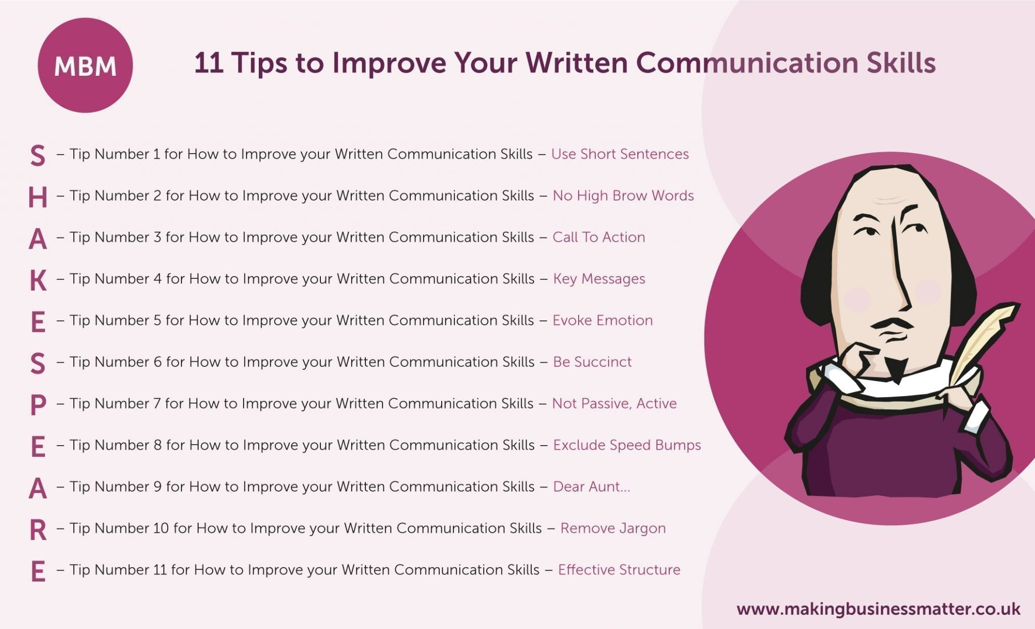 11 Tips to Improve your written communication skills - SHAKESPEARE
