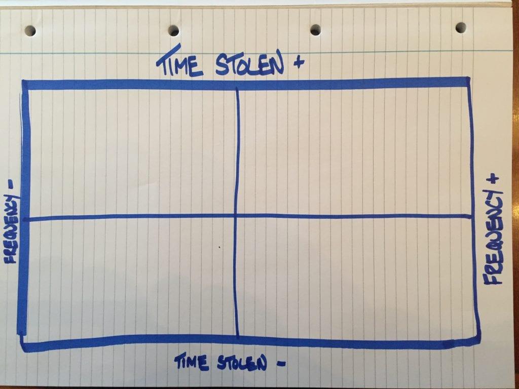 Time Stolen HRTime