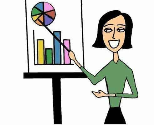 Presentation skills, how to give a good presentation, presentation skills training, Use a 'Single Question' Evaluation