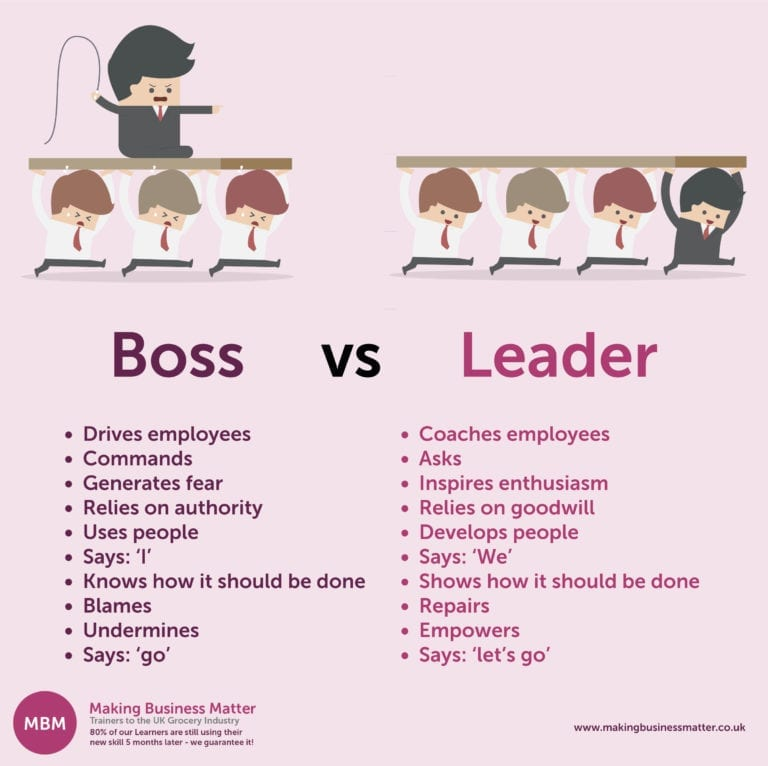 MBM infographic titled Boss vs Leader