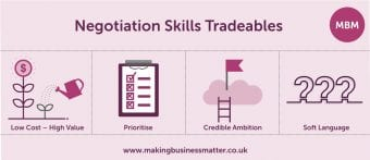 Negotiation Skills, negotiation skills tradeables