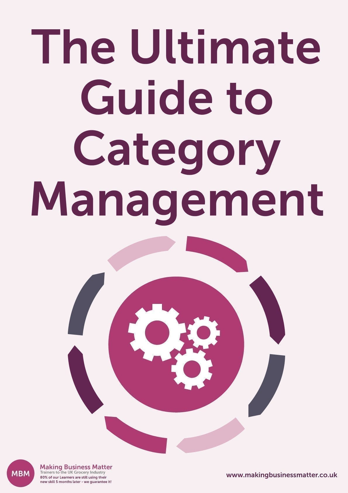 Category Management | Category Plan | Ultimate Guide | MBM