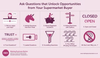 Ask Questions that Unlock Opportunities from Your Supermarket Buyer