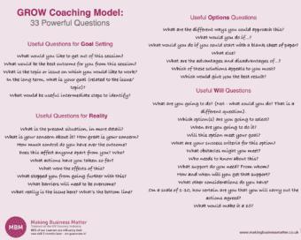 Grow Coaching Model. 33 Powerful Questions Model