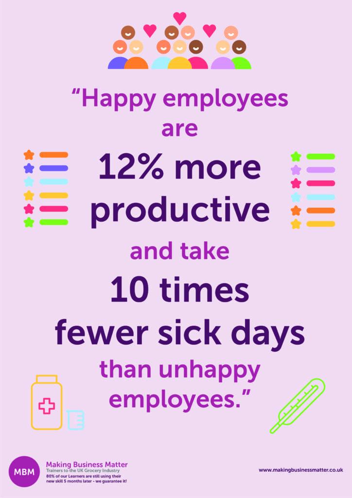 Engage People, Happy Employees Image