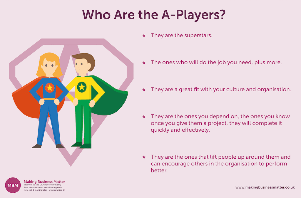 MBM Infographic titled Who are the A-Players? with cartoon superheroes