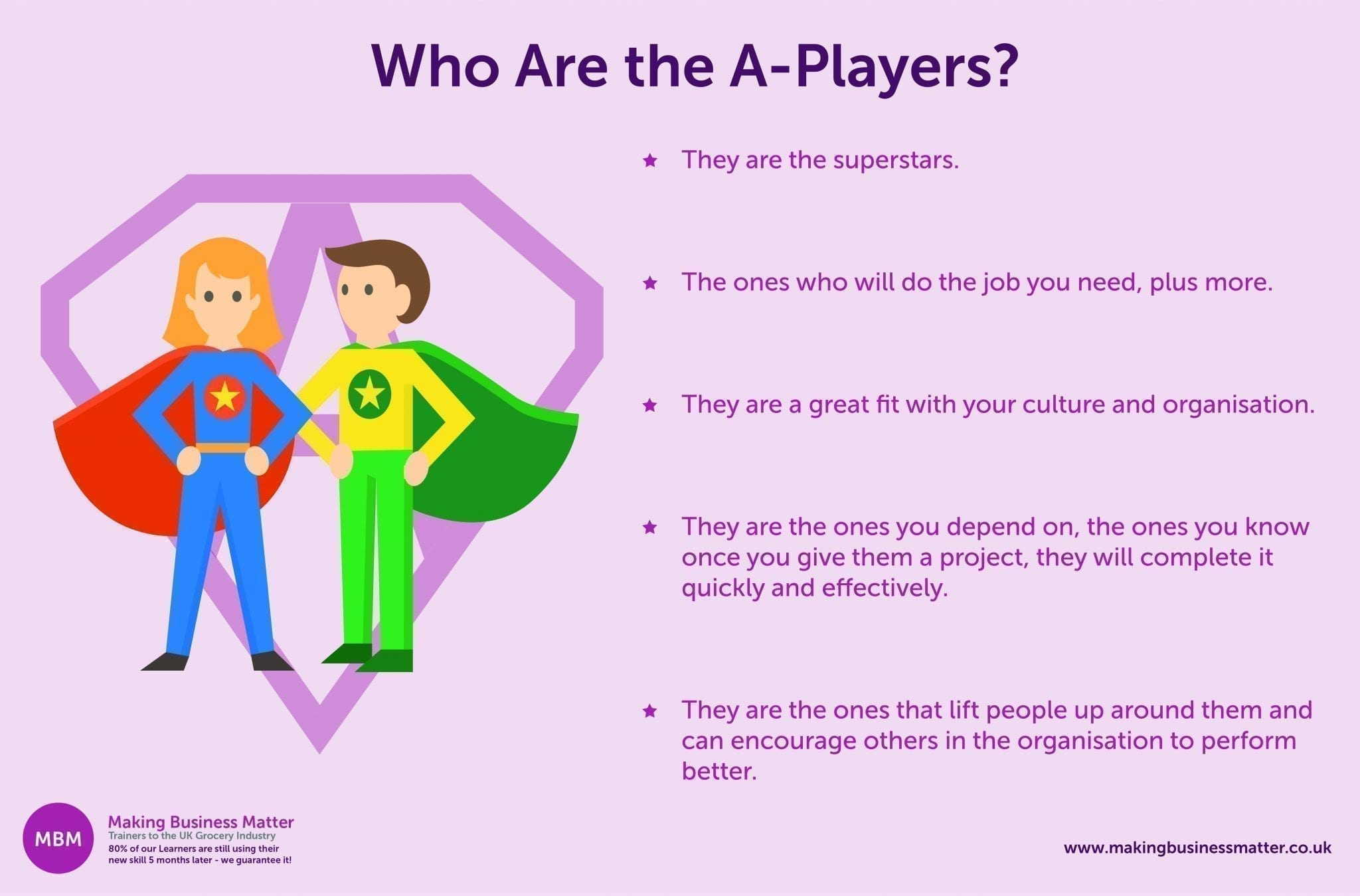 Who are the A-Players? Infographic