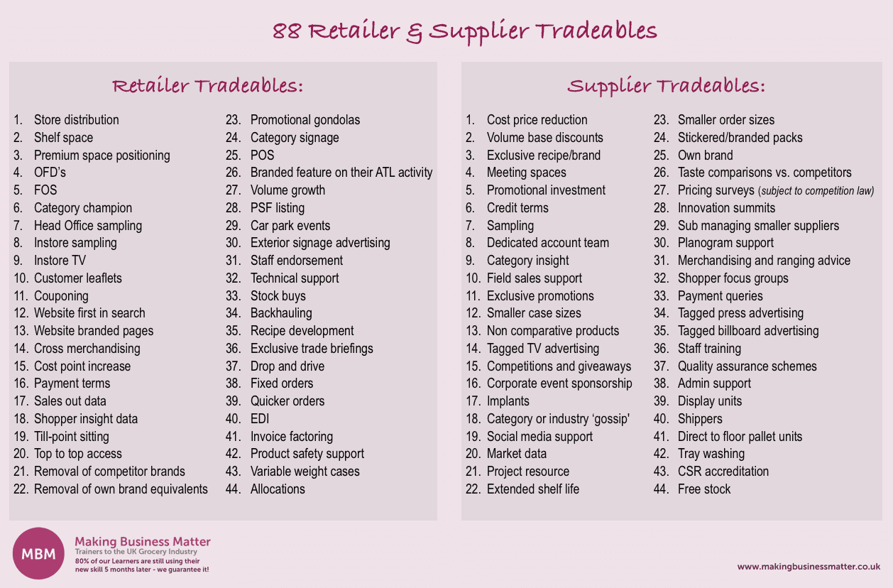 88 Retailer & Supplier Tradeables List Image