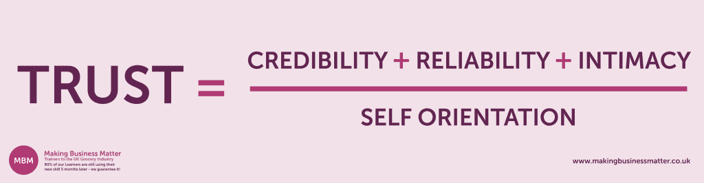Trust is having Credibility, Reliability, and Intimacy in contrast with Self Orientation