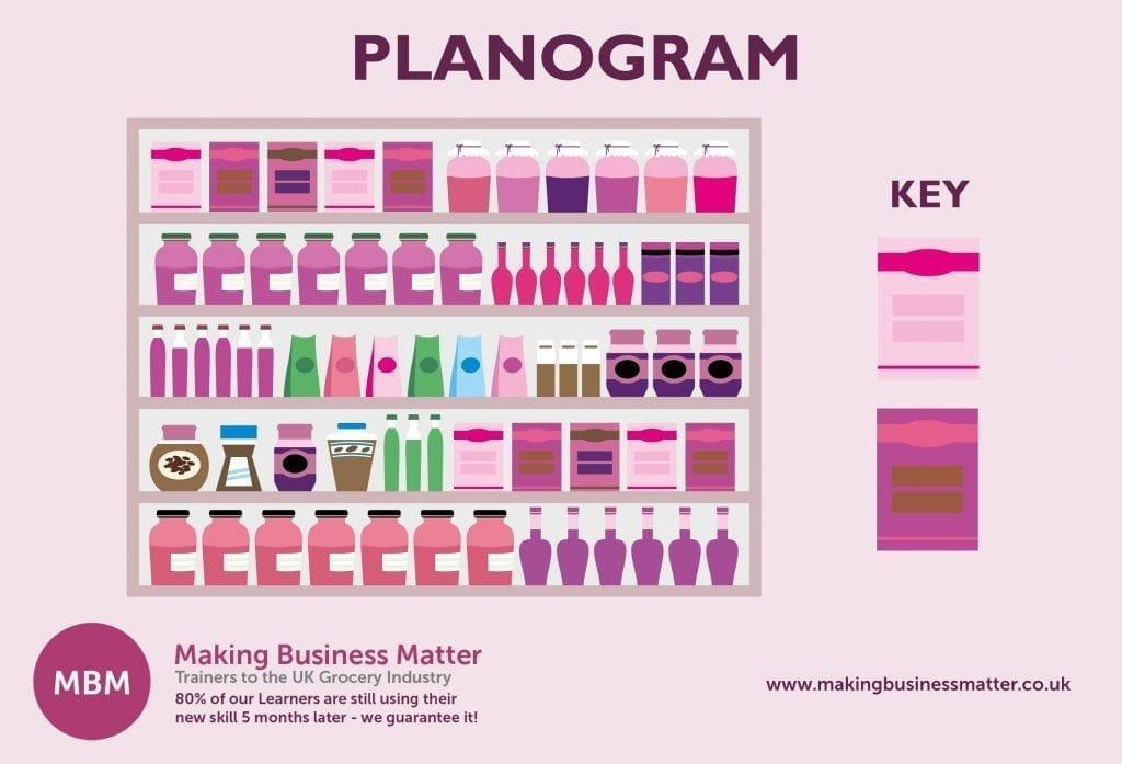 Planogram Image