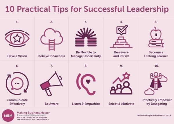Leadership Skills. 10 Practical Tips Graphic
