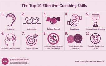 Top 10 Essential Coaching Skills Image Infographic