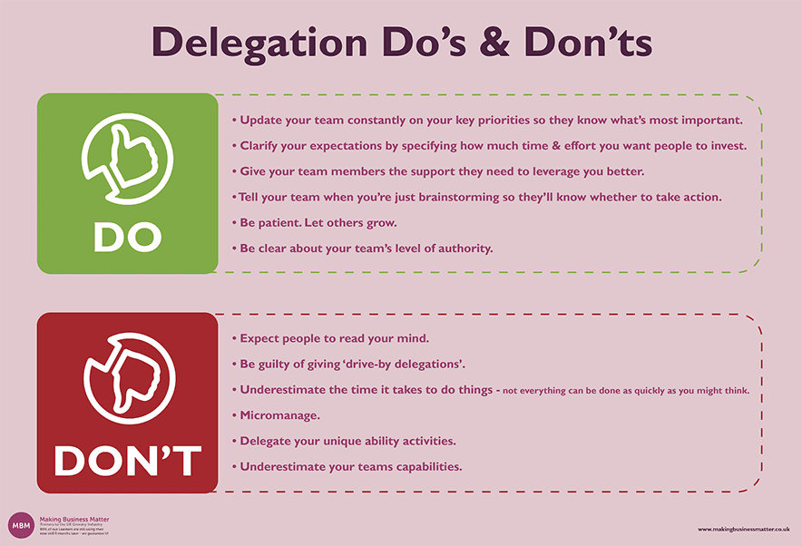 A text guide of delegation Do's and Don'ts