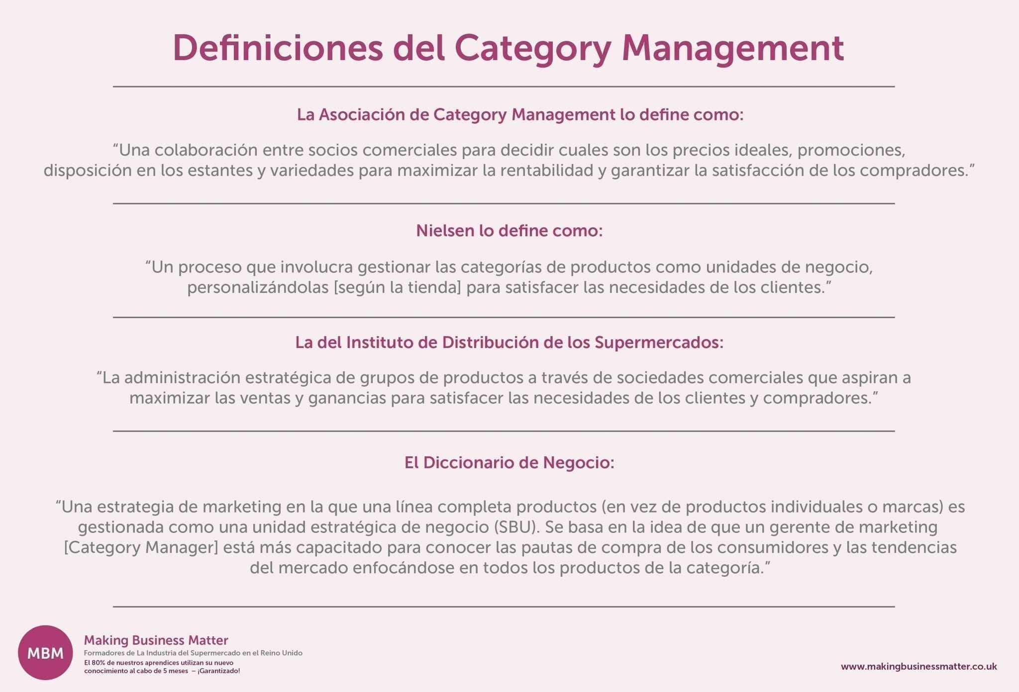 Definiciones del Category Management