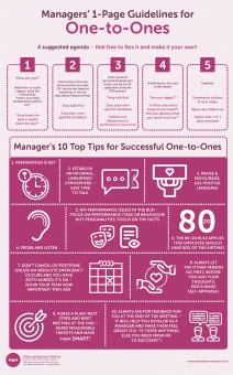 Infographic on One-to-Ones