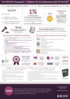 GSCOP Infographic