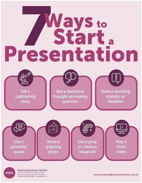 The 7 ways to start a presentation