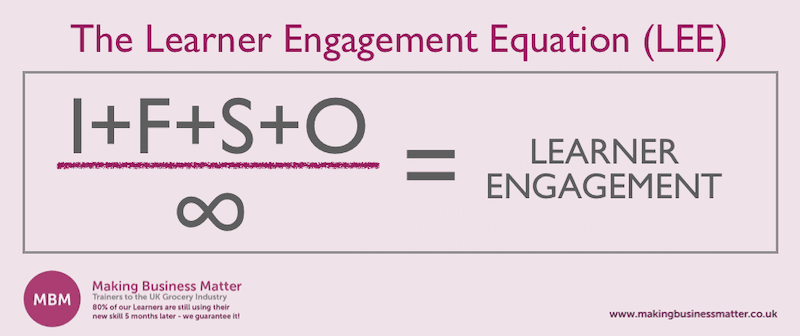 Learner Engagement Equation