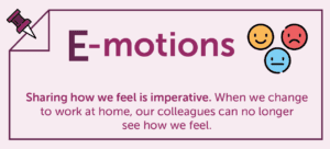 E-motions graphic, with happy, sad and angry cartoon faces
