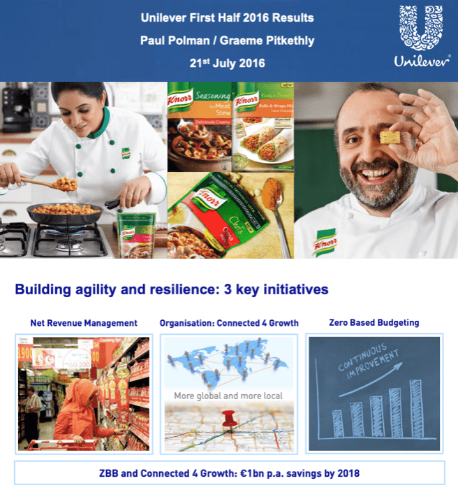 Poster by Unilever showing the first half 2016 results
