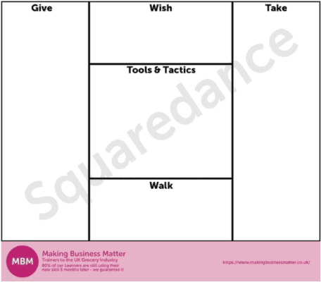 Template titled Squaredance with 5 sections