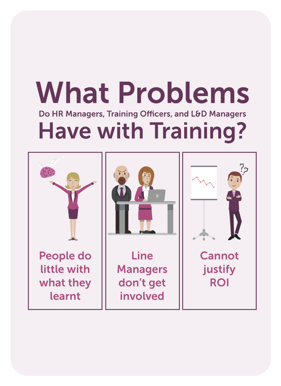 Category management coaching card titled What problems with training?