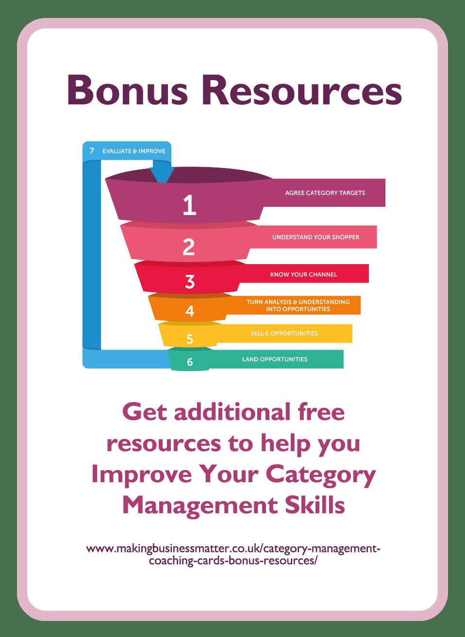 Category management coaching card titled Bonus Resources