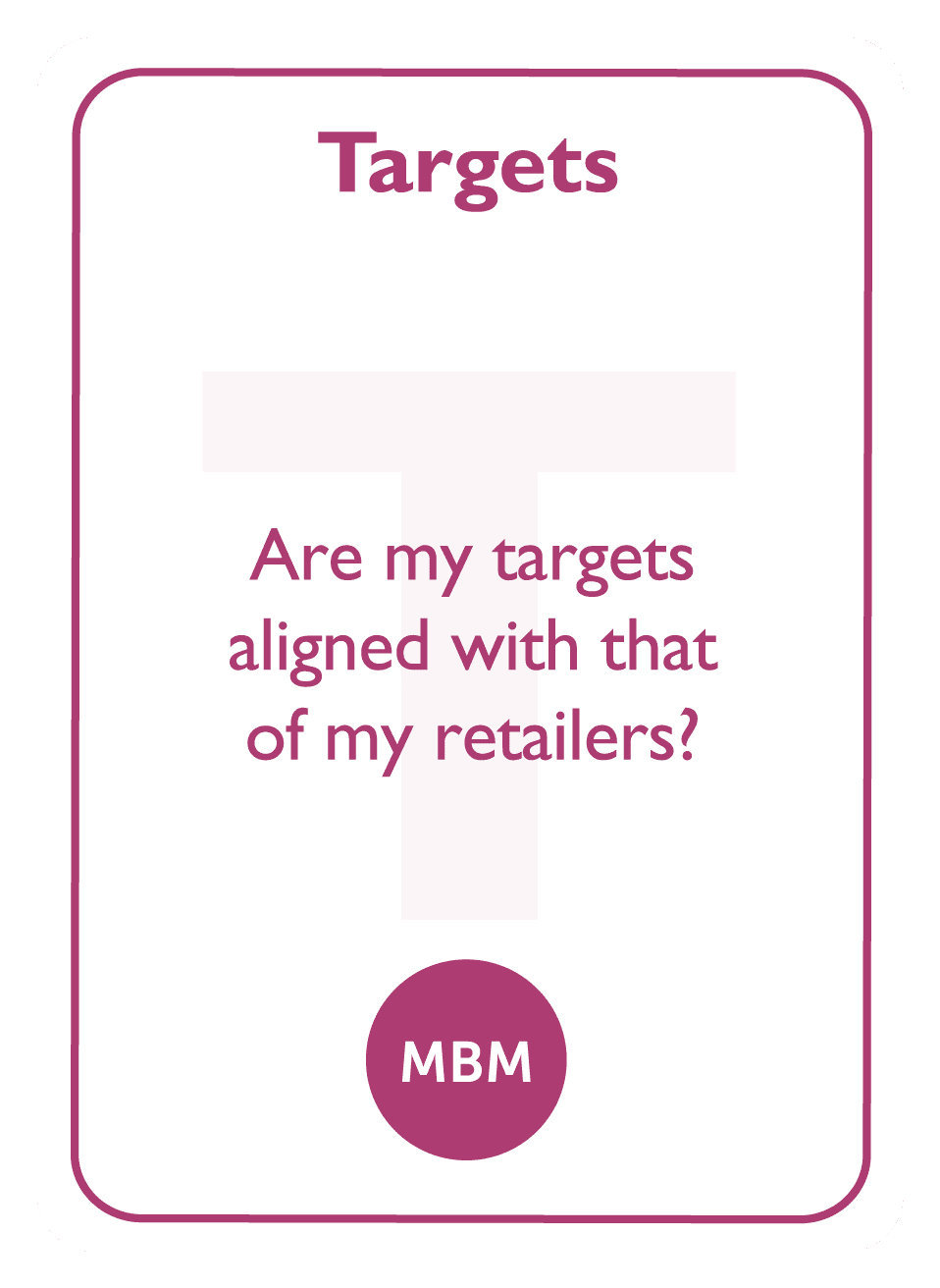 Negotiation coaching card titled Targets