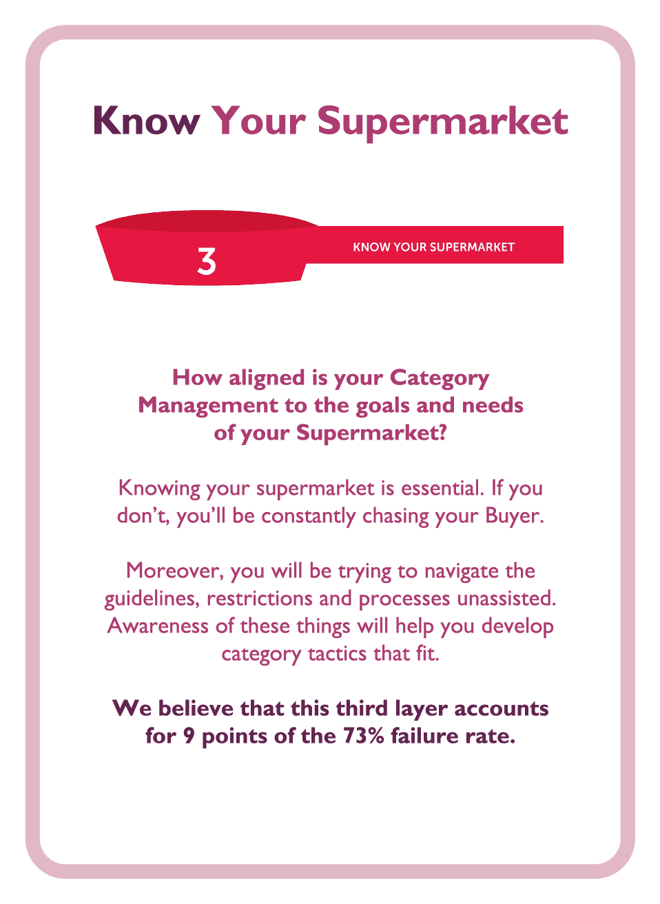 Negotiation coaching card titled Know your supermarket
