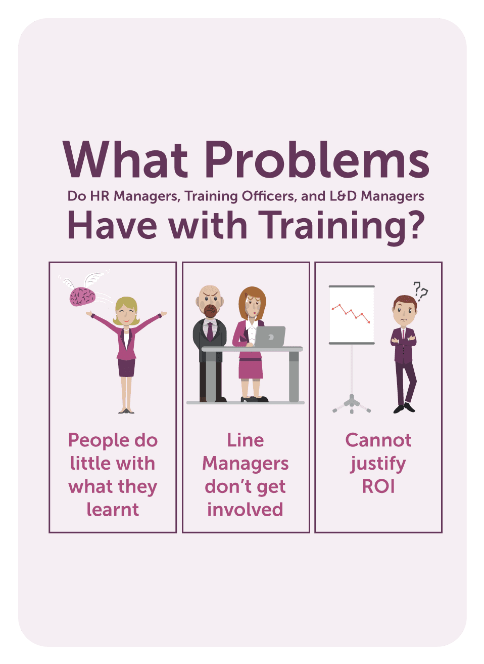 Coaching card titled What Problems have with training