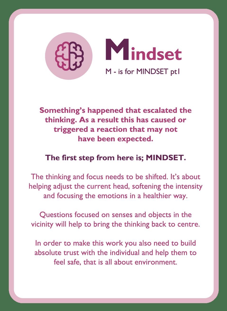 Coaching card titled Mindset