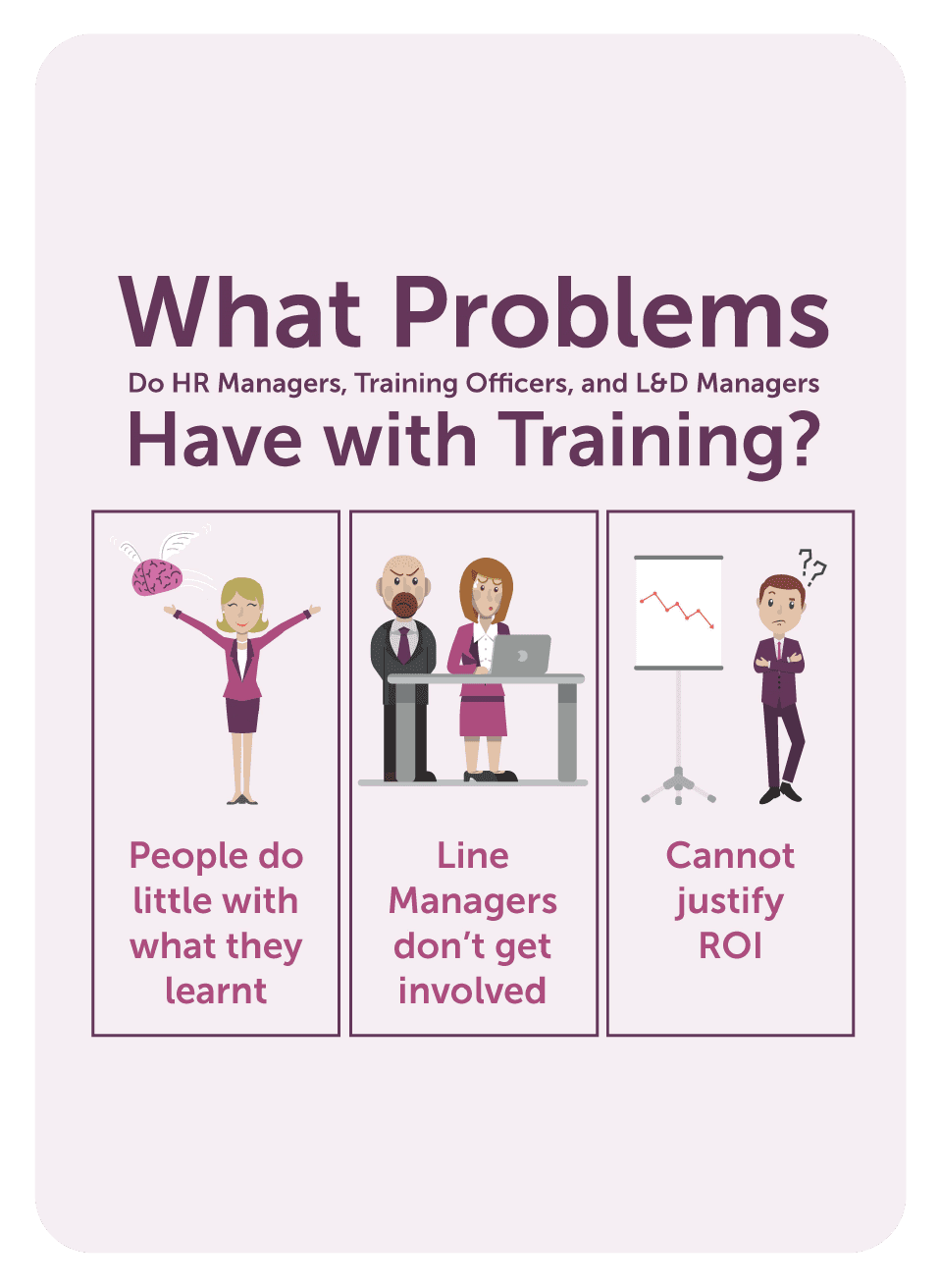 Coaching card titled What problems have with training?