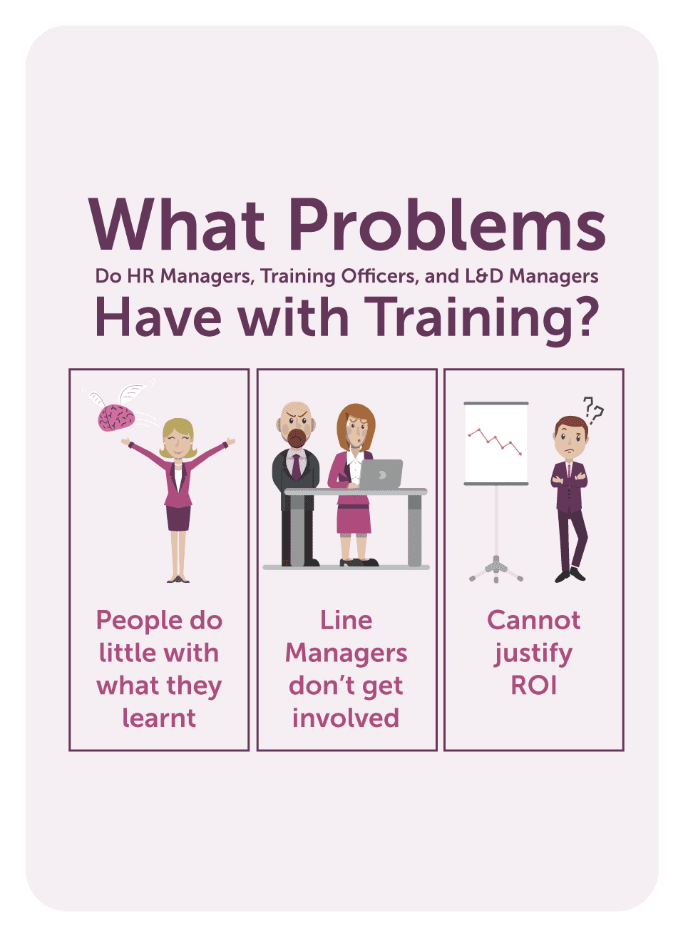 Time management coaching card titled Problems with training