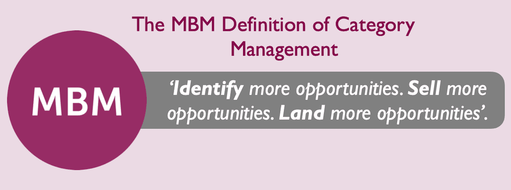 Definition of Category Management