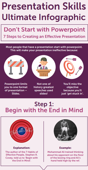 Infographic titled Presentation Skills Ultimate Infographic