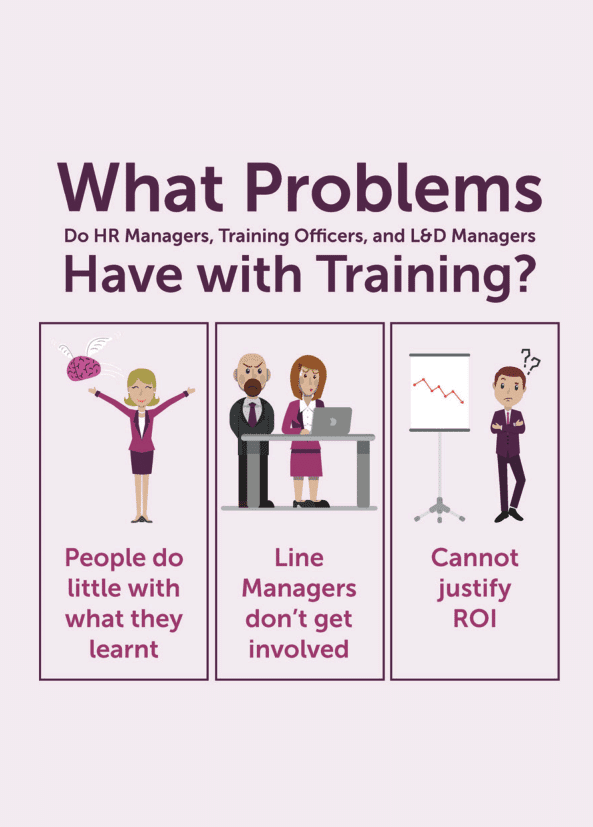 Negotiation skills coaching card titled What problems have with training