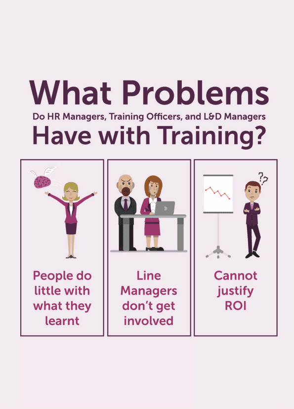 New Manager coaching card titled Problems with training