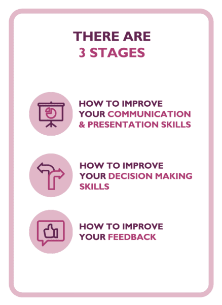 3 stages of 'how to improve' on a coaching card