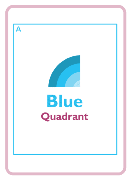 The Blue Quadrant- (relating to HBDI) on a coaching card