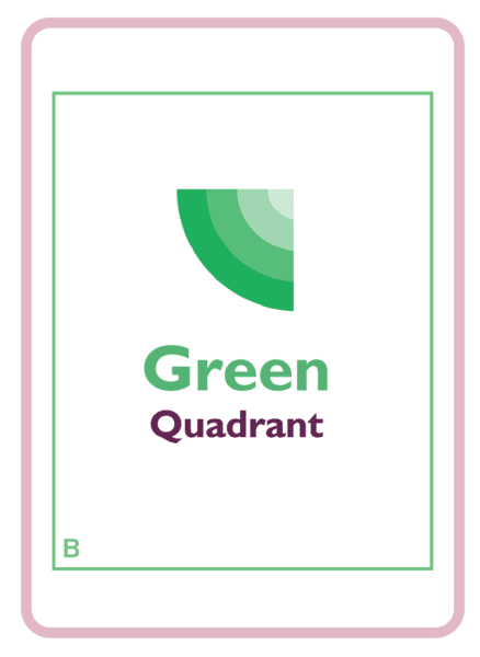 The green quadrant of HBDI, on a coaching card